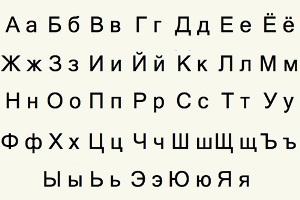History Of Russian Language May 56